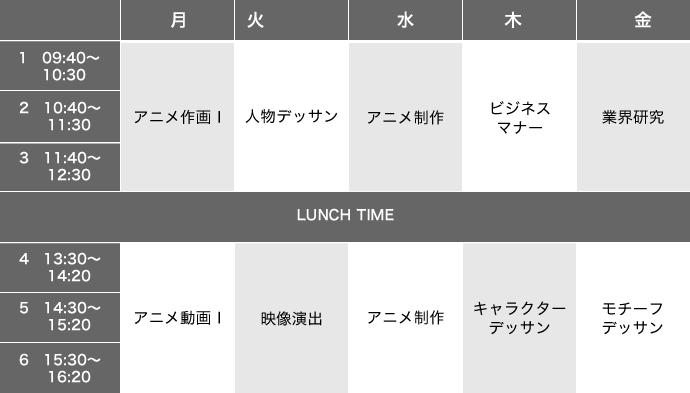 タイムテーブル