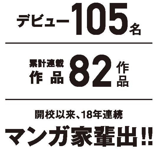 デビュー105名、累計連載作品82作品。開校以来19年連続マンガ家輩出!!