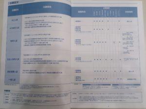 募集要項3~4ページ